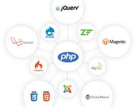 #1 cho Build me a simple interactive website using bootstrap and jquery bởi waleedakram2