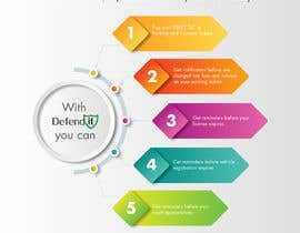 #2 cho Create infographics bởi raptargraphix