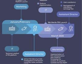 #27 for INFOGRAPHIC / GRAPHIC .PPTX REALIZATION by teachermarijap