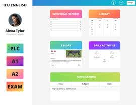 #14 for Education student = New HI-Tech Learner Dashboard by Arghya1199