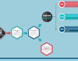 daniyalbabar9 tarafından Create an Illustration of a Process-Flow için no 4