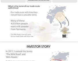 #23 untuk Design a mock up for a website about The New Milk Road oleh rajithand94