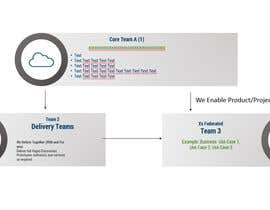 #7 untuk Simple Operating Model - One Page Powerpoint with Animation oleh FALL3N0005000