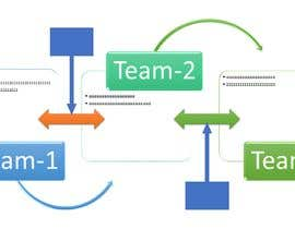 #2 untuk Simple Operating Model - One Page Powerpoint with Animation oleh naziaaltaf