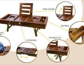 #6 для Product explanation Image от imagencreativajp