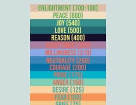 #20 untuk Create a Poster oleh JessicaJia