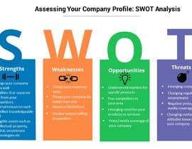 #15 dla SWOT Analysis - Improve on existing design przez tishaa14