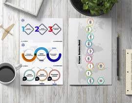 #12 dla Problem Solution Infographic przez mozammel003