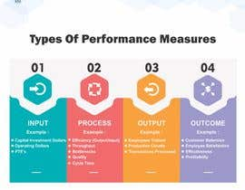 #3 dla Performance Measures - Redesign PPT slide with LOGO/Infographic przez mountjak