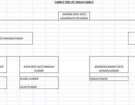 #55 para Family tree de avnish288