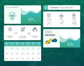 #11 para Web/UX design for a Sustainable Info Widget de Nayemhasan09