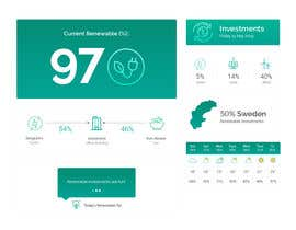 #12 para Web/UX design for a Sustainable Info Widget de sneha15112018