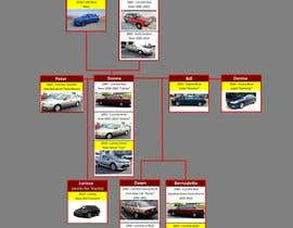 #13 para graphic layout for Toyota family tree de WebConnect2020