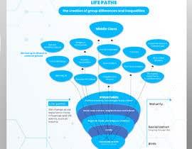 nº 13 pour Improve a Graphic: life paths par htmlsafayet