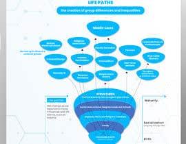 nº 15 pour Improve a Graphic: life paths par htmlsafayet