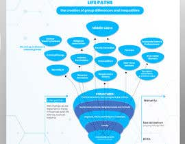 nº 17 pour Improve a Graphic: life paths par htmlsafayet