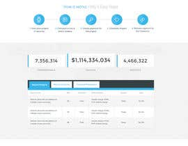 #684 for Freelancer.com contest! Design our Homepage! af andrewnickell