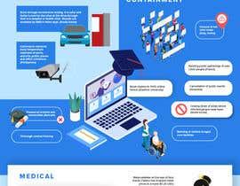 #17 для I need an infographic created ASAP! від dorotasosnowka