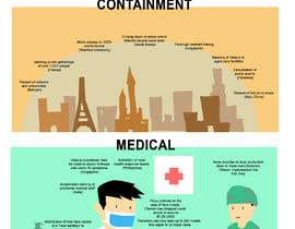 #12 для I need an infographic created ASAP! від royztergndo