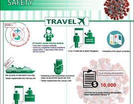 #58 для I need an infographic created ASAP! від plabonlancer