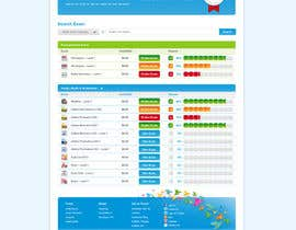 #41 cho Freelancer.com contest! Design our Exams Page! bởi carodevechi5