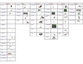 #36 pentru Garden tool survey de către sabujbiblop