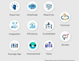 #16 untuk Design icons for our website oleh jaiminkataria