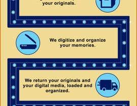#11 untuk Create a Simple Business Infographic oleh rozerWebArt