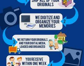 Nro 39 kilpailuun Create a Simple Business Infographic käyttäjältä jk94