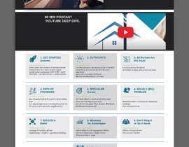 Nro 23 kilpailuun Commercial Real Estate E-book / PDF Download käyttäjältä ChiemiDesigns