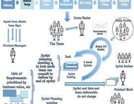 #14 for Redesign A Project Diagram Graphic by whitepandora