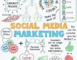 #16 untuk management marketing SM and shopify store oleh mdabdussalamdesi