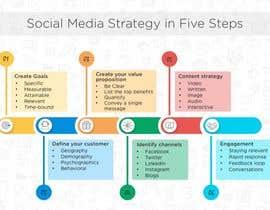 #5 для Social media promotion от mdabdussalamdesi