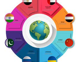 Nro 39 kilpailuun infograph käyttäjältä Designnwala