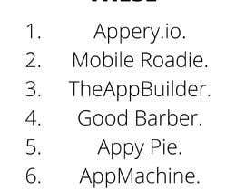#11 untuk Research & Explain - mobile phone app oleh Mak53