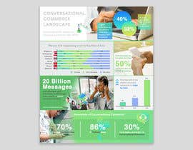 #20 for Infographic design by mitalim29