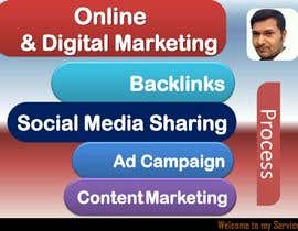 #18 for Online & Digital marketing by habibur014