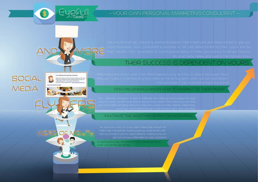 "Intrarea #28 pentru concursul ""Contest that will lead to more (Infographic design)"""