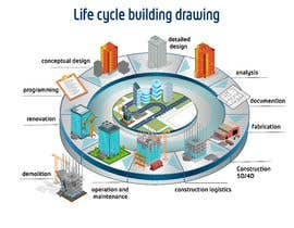#24 for Life cycle building drawing by ahmed600037
