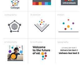 #179 untuk Complete Brand Book, Company Design Guideline oleh JanBertoncelj