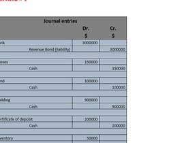 #4 untuk Course: ACCT  220 - Principles of Accounting I oleh Mohsiniqbalk