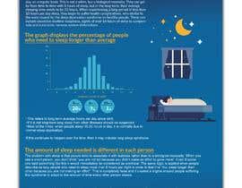 #18 cho Poster ideas wanted (Sleep Theme) bởi Almahmud11