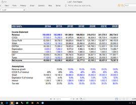 #36 for Create A Month-End Financial Statement Template In Google Sheets af Ibrahimoufa