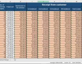 #43 para Create A Month-End Financial Statement Template In Google Sheets por FRISAiman