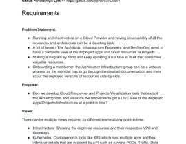 #275 for IBM needs your help! Create an IBM Cloud Resource Visualizer by jkdihenkar