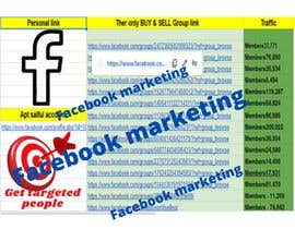 #3 for develop CRM for Forex and traffic mostly for e-marketing by prozsaiful