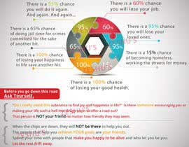#14 for Create an infographic using the supplied text by Zeshu2011