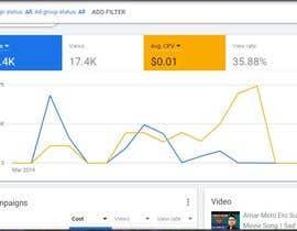 #8 untuk Google ad expert oleh samintu