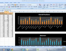 #2 for Very difficult work - DATA ENTRY - FILL Spreadsheet With Data af rohitsinghvi