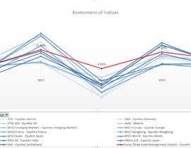 #32 for graphic design of comparison chart af nabilahnoor